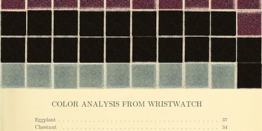 A grid of colored blocks, text reads Color analysis from wristwatch